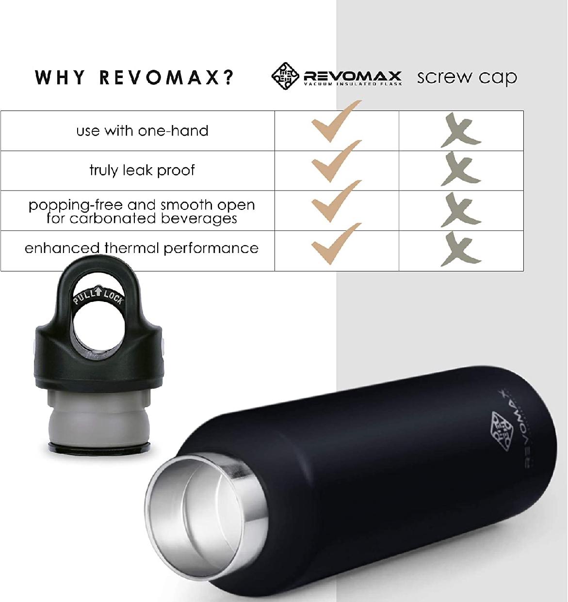 REVOMAX(レボマックス) 真空断熱ボトル オニキスブラック 592mlの商品画像5