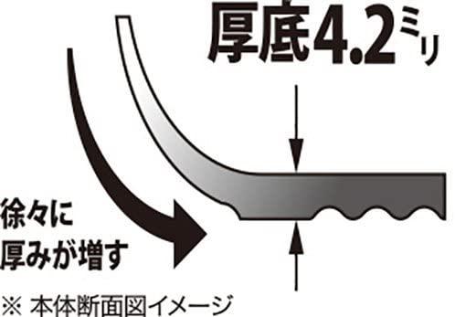 ウルシヤマ リョーガ ガス火専用の商品画像6