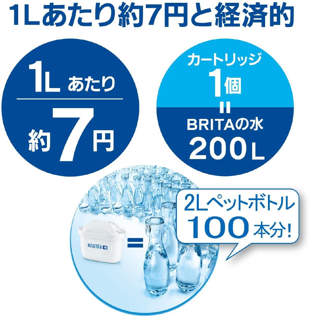 BRITA(ブリタ)Fanの商品画像6