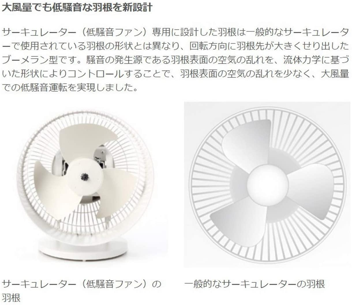 無印良品(MUJI) サーキュレーター(低騒音ファン・大風量タイプ) AT-CF26R-Wの商品画像18