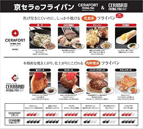 京セラ(KYOCERA) セラフォート フライパンの商品画像33
