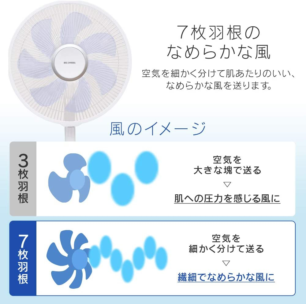 IRIS OHYAMA(アイリスオーヤマ) リモコン式リビング扇 DCモーター式 ロータイプ ホワイト LFD-306Lの商品画像3