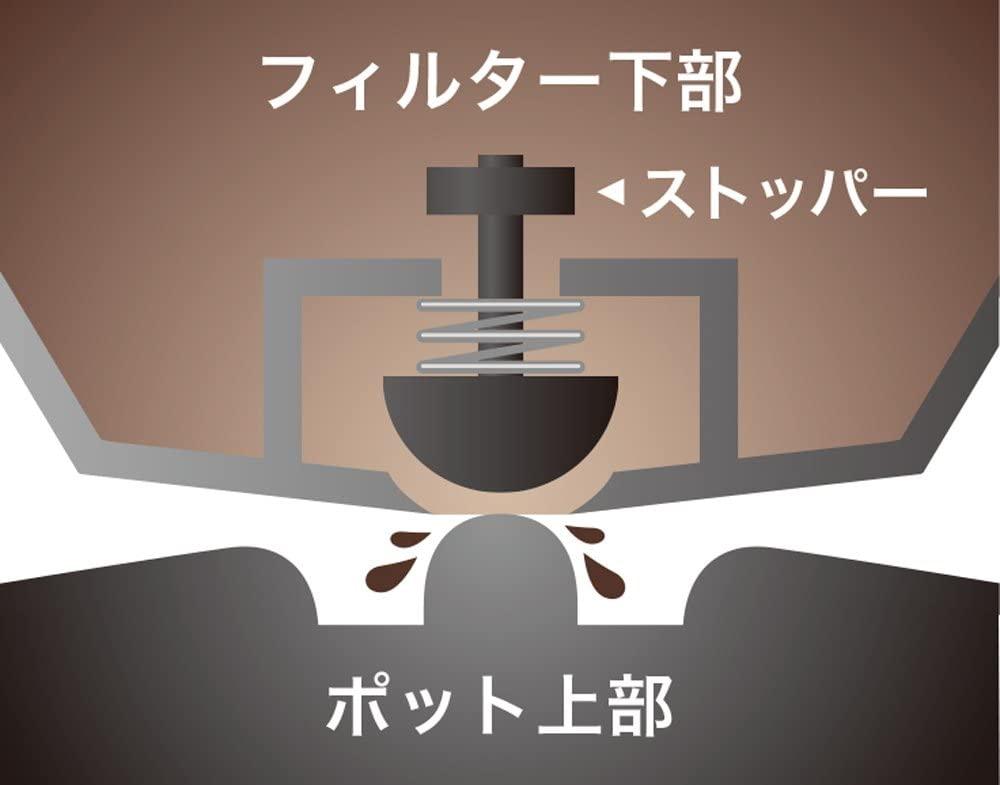 Melitta(メリタ) アロマサーモ ステンレスII MKM-531の商品画像5