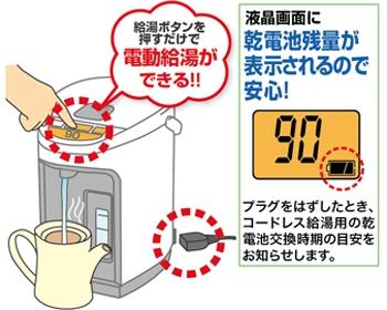 象印(ぞうじるし)マイコン沸とうVE電気まほうびん 優湯生(ゆうとうせい)/CV-WK40−40の商品画像3