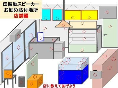 TafuOn(タフオン) 伝振動スピーカーの商品画像7