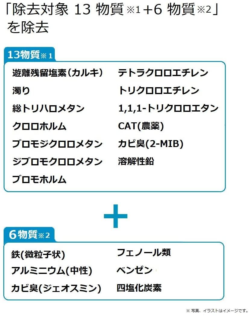 Panasonic(パナソニック)アルカリイオン整水器 TK-AS30の商品画像7