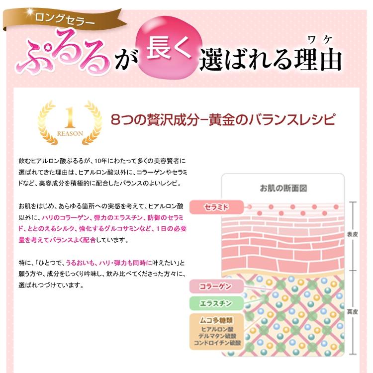 咲楽(サラク) 飲むヒアルロン酸 ぷるるの商品画像4
