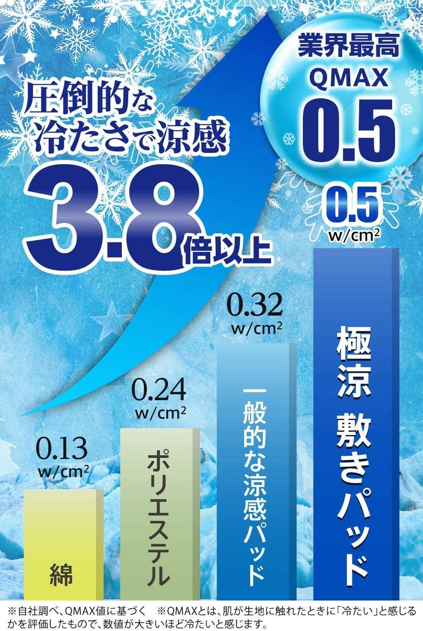 tobest(トゥーベスト) 極涼 敷きパッド T023-GS2の商品画像5