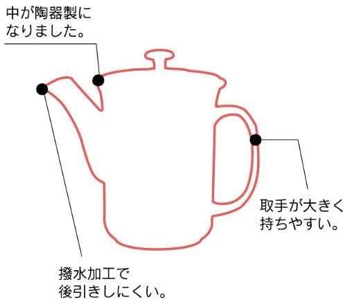 RANCHANT(ランチャン) 有田焼 だしポット ama-768548の商品画像3