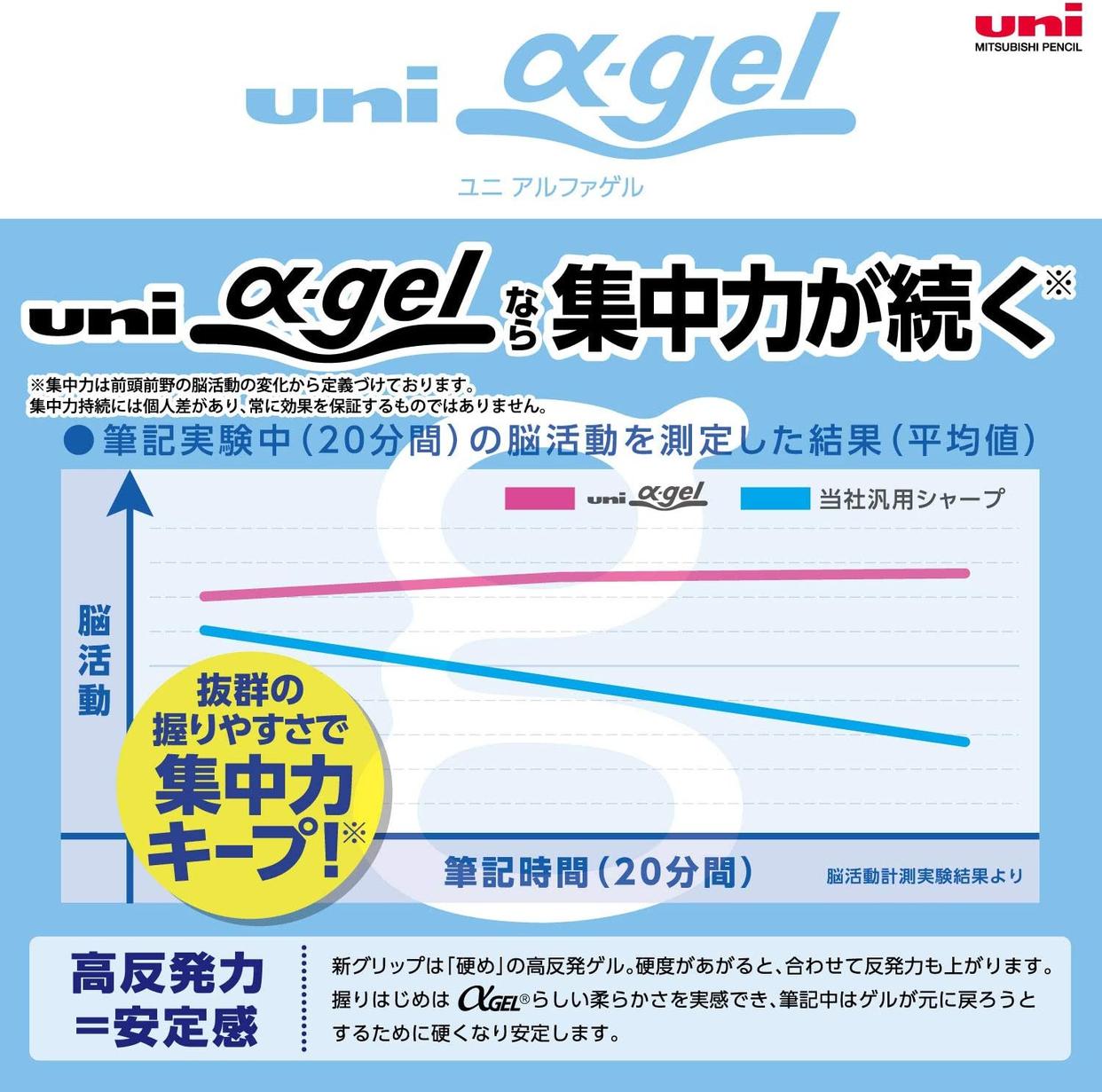 uni α-gel(ユニ アルファゲル) シャカシャカ機構搭載モデル:かため  M5-619GG 1Pの商品画像4