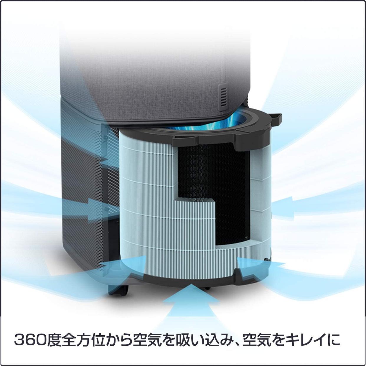 Electrolux(エレクトロラックス) PureA9 空気清浄機  PA91-406の商品画像5