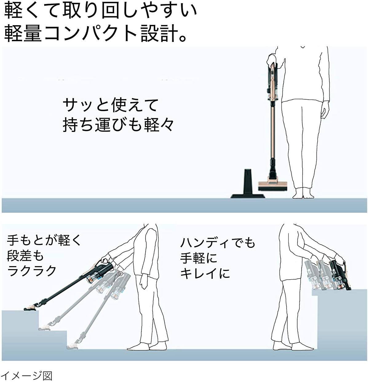 日立(HITACHI) ラクかるスティック PV-BL20Gの商品画像3