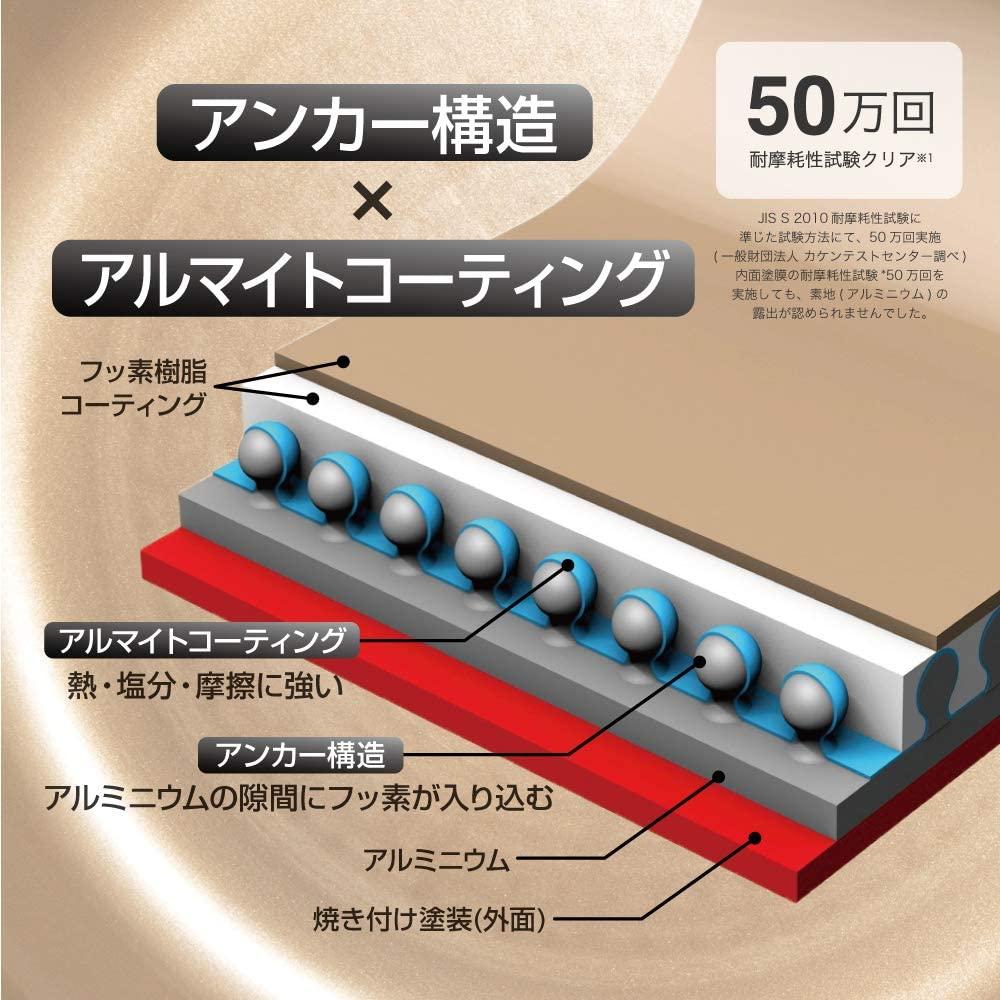 エバークック フライパン IH対応の商品画像7