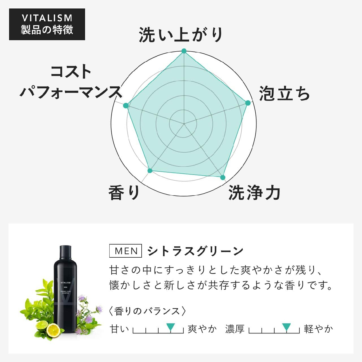 VITALISM(バイタリズム) スカルプケア シャンプーの商品画像15