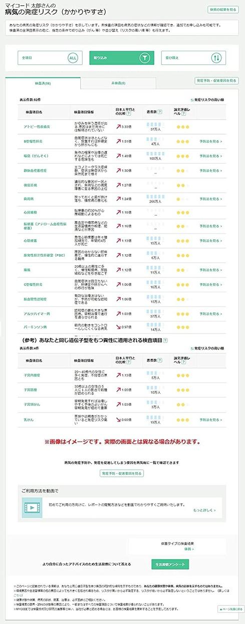 MYCODE(マイコード) マイコード ヘルスケアの商品画像3