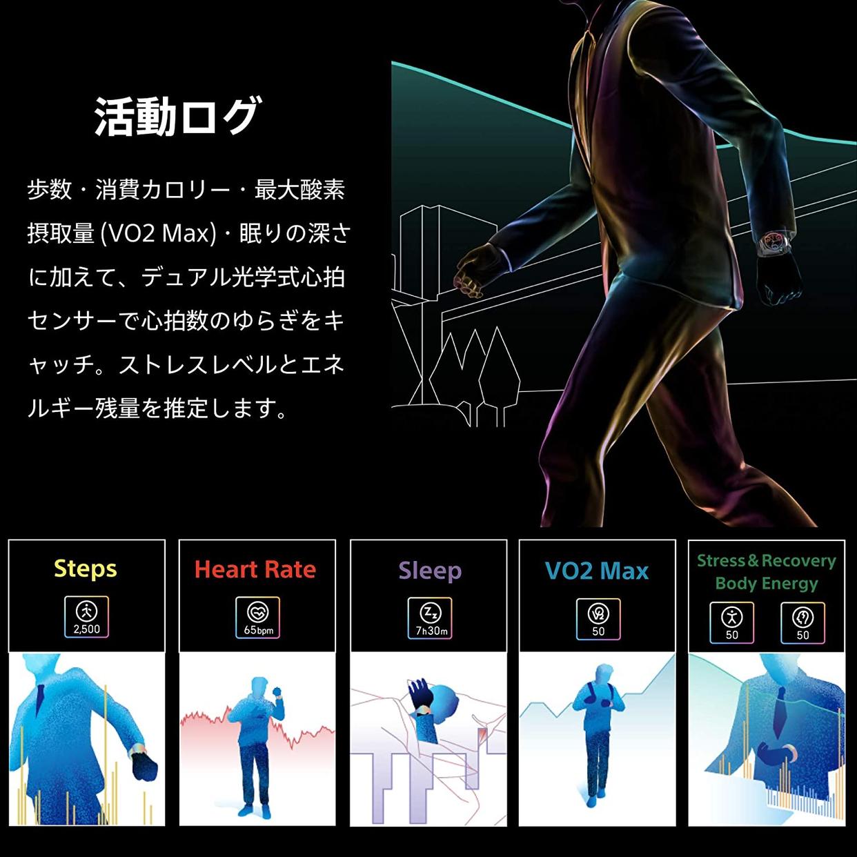 SONY(ソニー) wena 3 metalの商品画像7