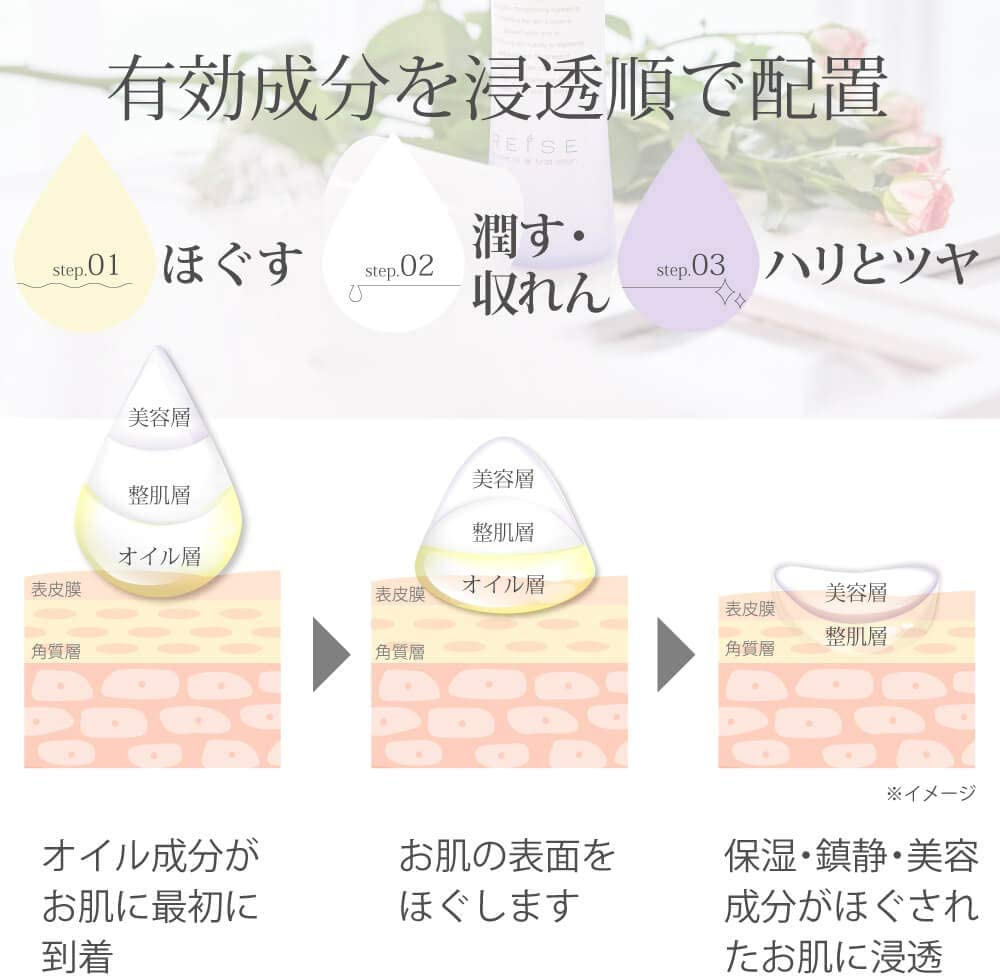 REISE(ライゼ) ブースターオイル ミスト化粧水の商品画像7