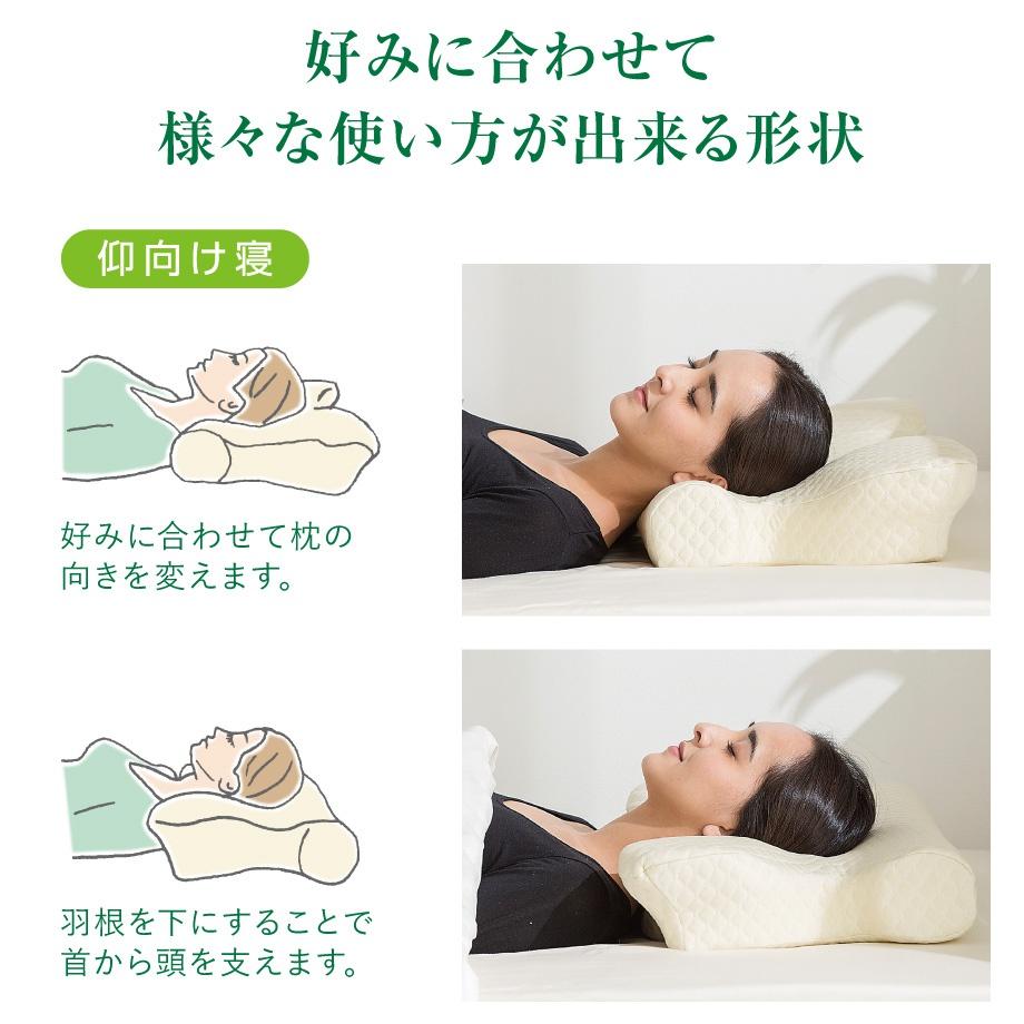 昭和西川(Nishikawa) Silent sleep いびきと戦う枕の商品画像3