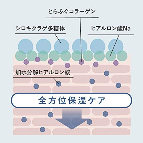 pluskirei(プラスキレイ) リンクルモイストクリームの商品画像8
