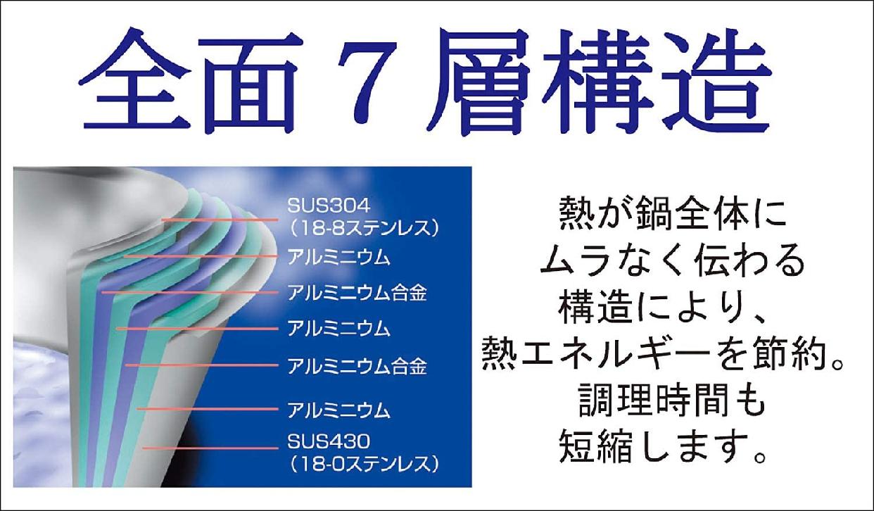 geo PRODUCT(ジオプロダクト)両手鍋 20cm GEO-20T ステンレスの商品画像4