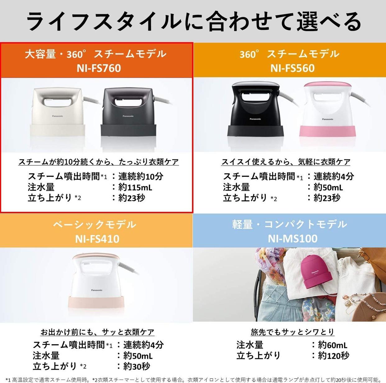 Panasonic(パナソニック) 衣類スチーマー NI-FS760の商品画像7