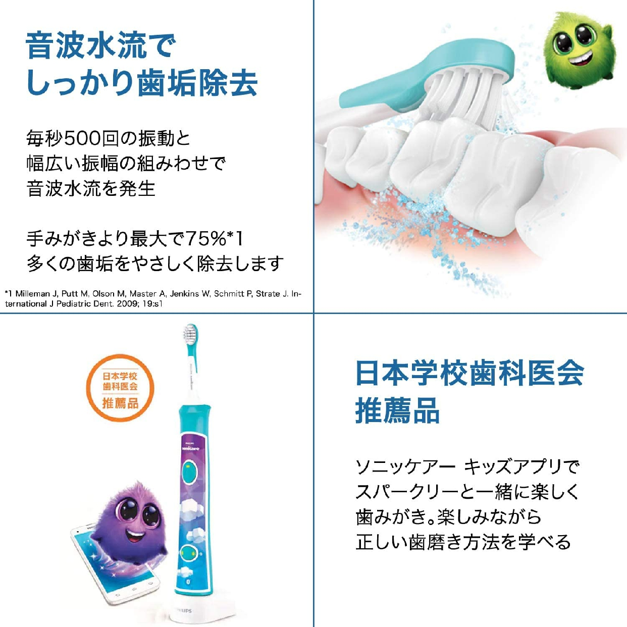 Sonicare For Kids(ソニッケアーフォーキッズ)HX6326/03の商品画像3