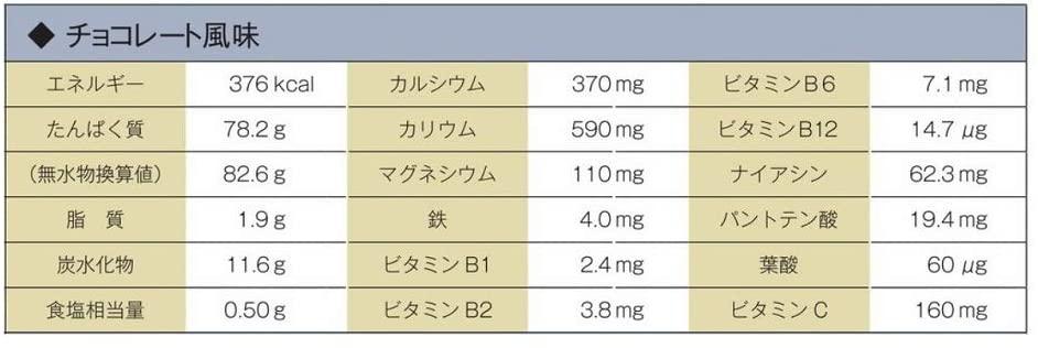GOLD'S GYM(ゴールドジム) ホエイプロテインの商品画像2
