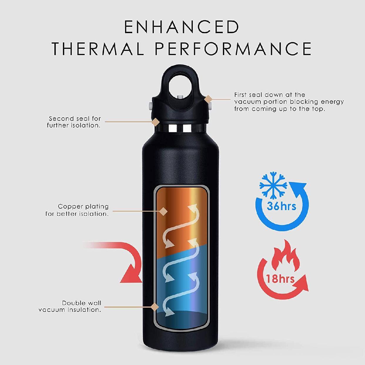 REVOMAX(レボマックス) 真空断熱ボトル オニキスブラック 592mlの商品画像2