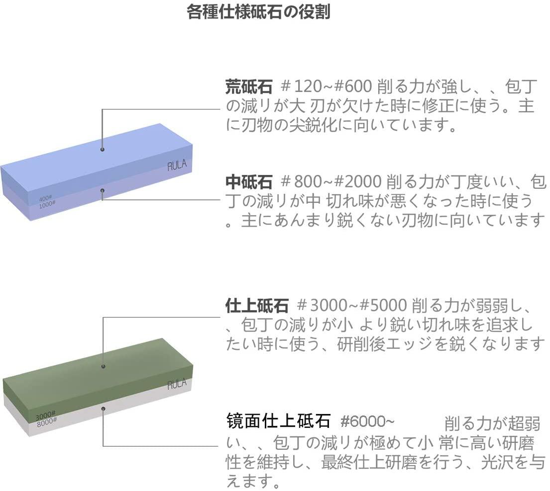 RULA 両面砥石 400 1000 3000 8000 ブルー&グリーンの商品画像6