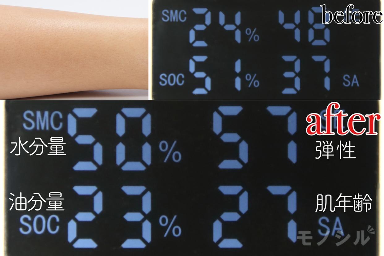 ACSEINE(アクセーヌ) モイストバランス ローションの商品画像5 商品の保湿効果の高さ検証