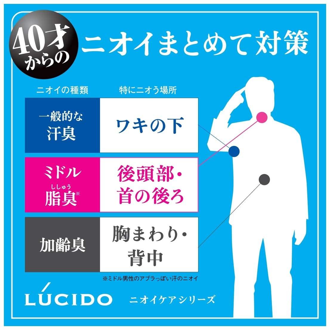 LUCIDO(ルシード)薬用デオドラント高密着スティックの商品画像5
