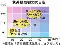 無添加工房OKADA(むてんかこうぼうおかだ)岡田UVミルクの商品画像5