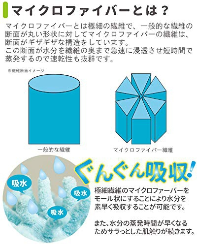 Noone(ヌーン) バスマットの商品画像7