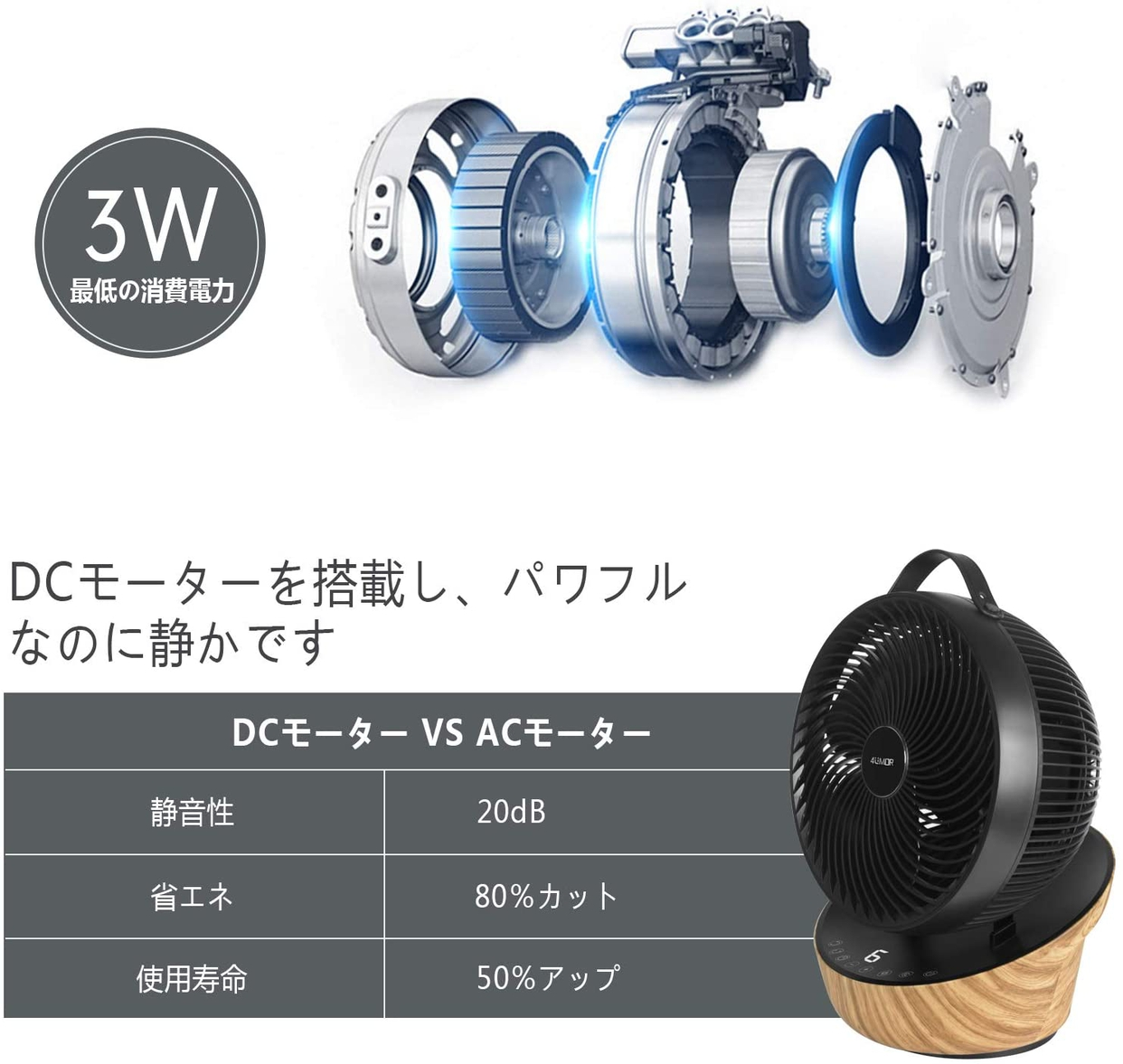 4UMOR サーキュレーターの商品画像2
