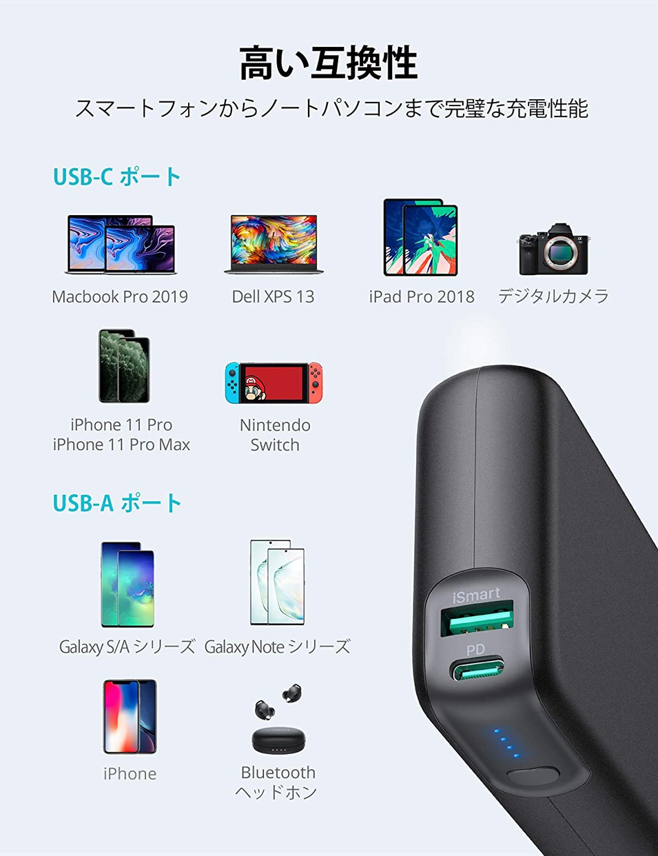 SUNVALLEY(サンバリー) 大容量・ハイパワーモバイルバッテリー RP-PB201の商品画像5