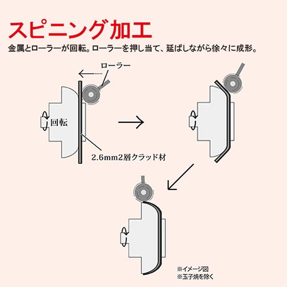 うるしやま ルミエール 炒め鍋の商品画像9