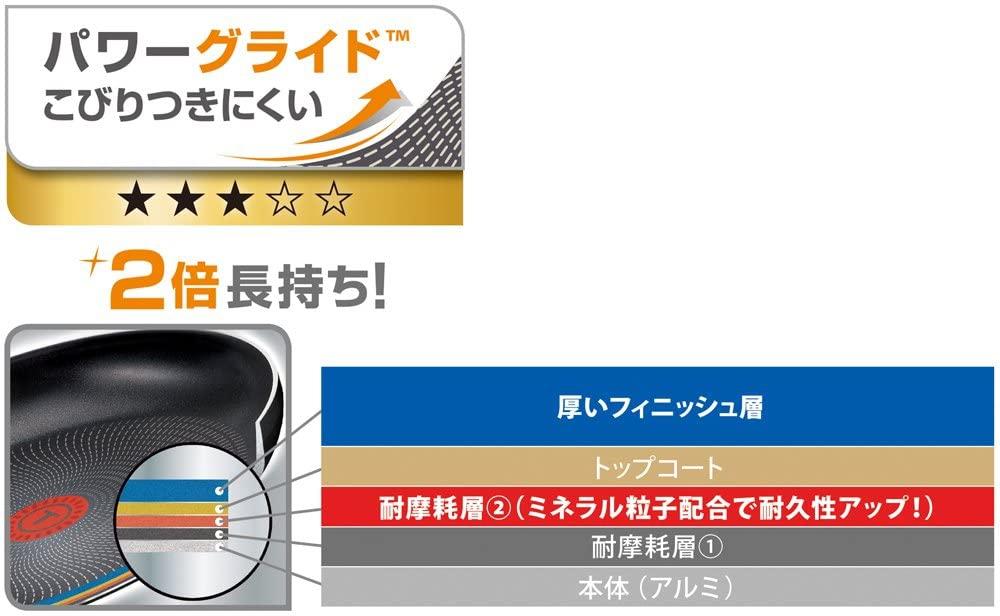T-fal(ティファール)インジニオ・ネオ キウィ セット9の商品画像7