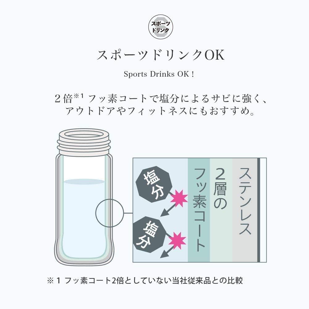 象印(ZOJIRUSHI) ステンレスマグ  SM-NA48の商品画像7