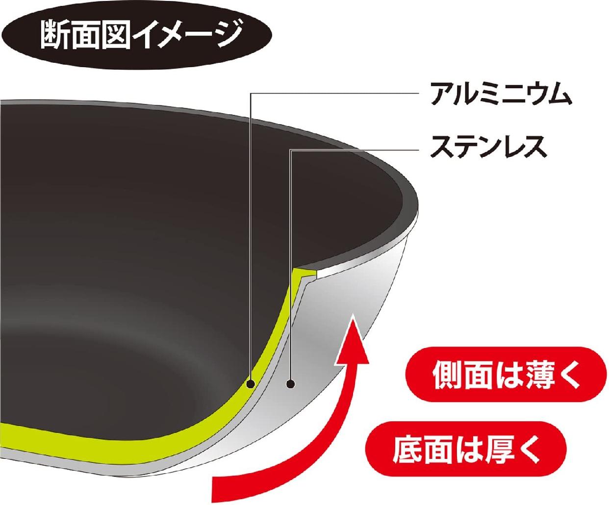 うるしやま ルミエール 炒め鍋の商品画像8