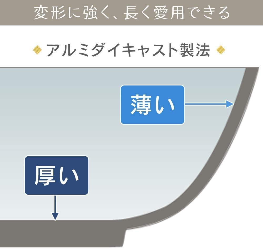 IRIS OHYAMA(アイリスオーヤマ)セラミックカラーパン 6点セットの商品画像7