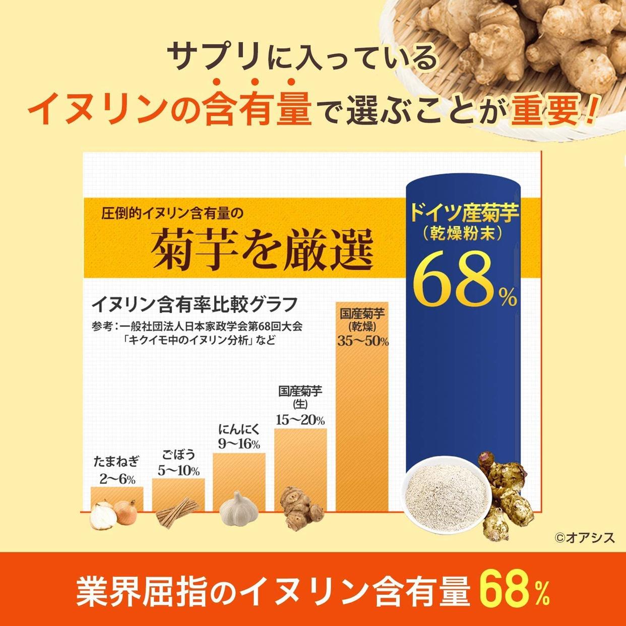 OASIS(オアシス) 前田の菊芋の商品画像5