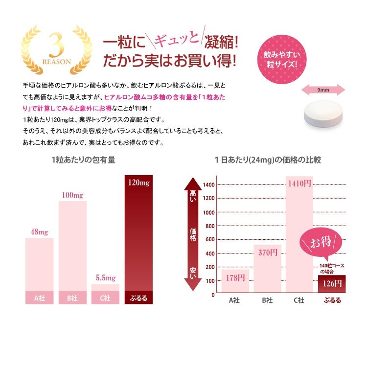 咲楽(サラク) 飲むヒアルロン酸 ぷるるの商品画像8