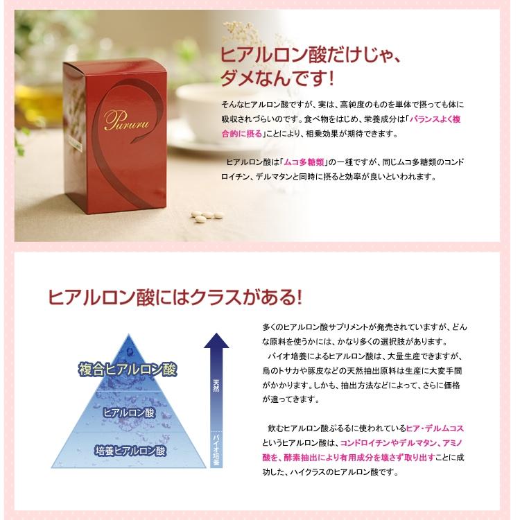 咲楽(サラク) 飲むヒアルロン酸 ぷるるの商品画像3