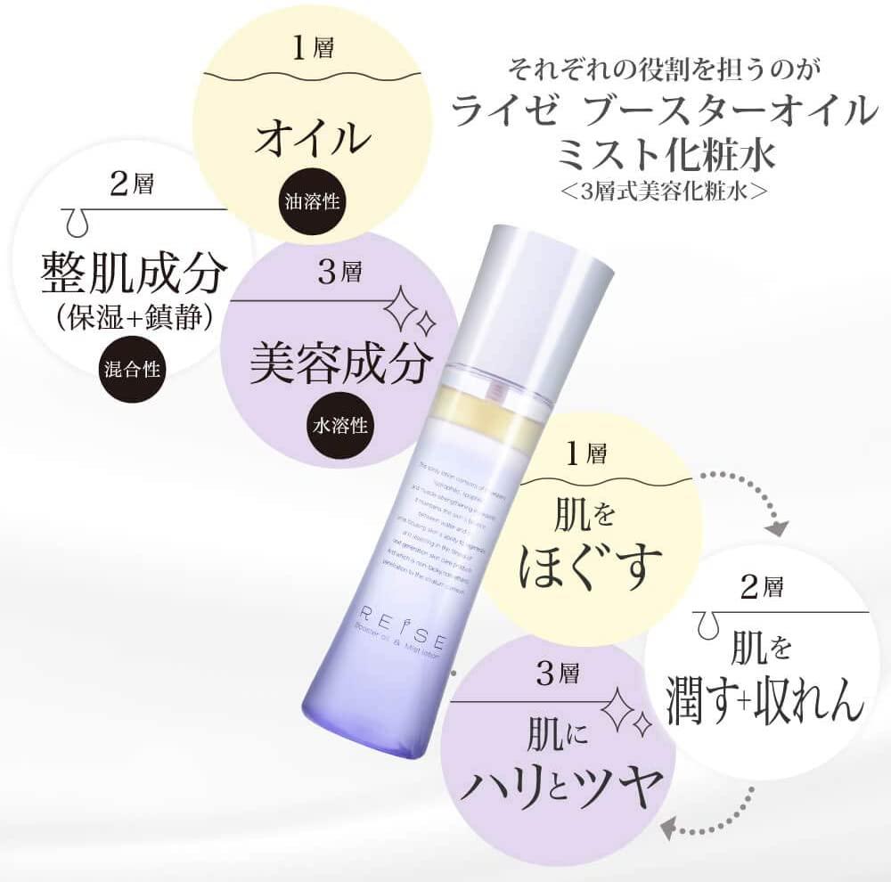 REISE(ライゼ) ブースターオイル ミスト化粧水の商品画像5