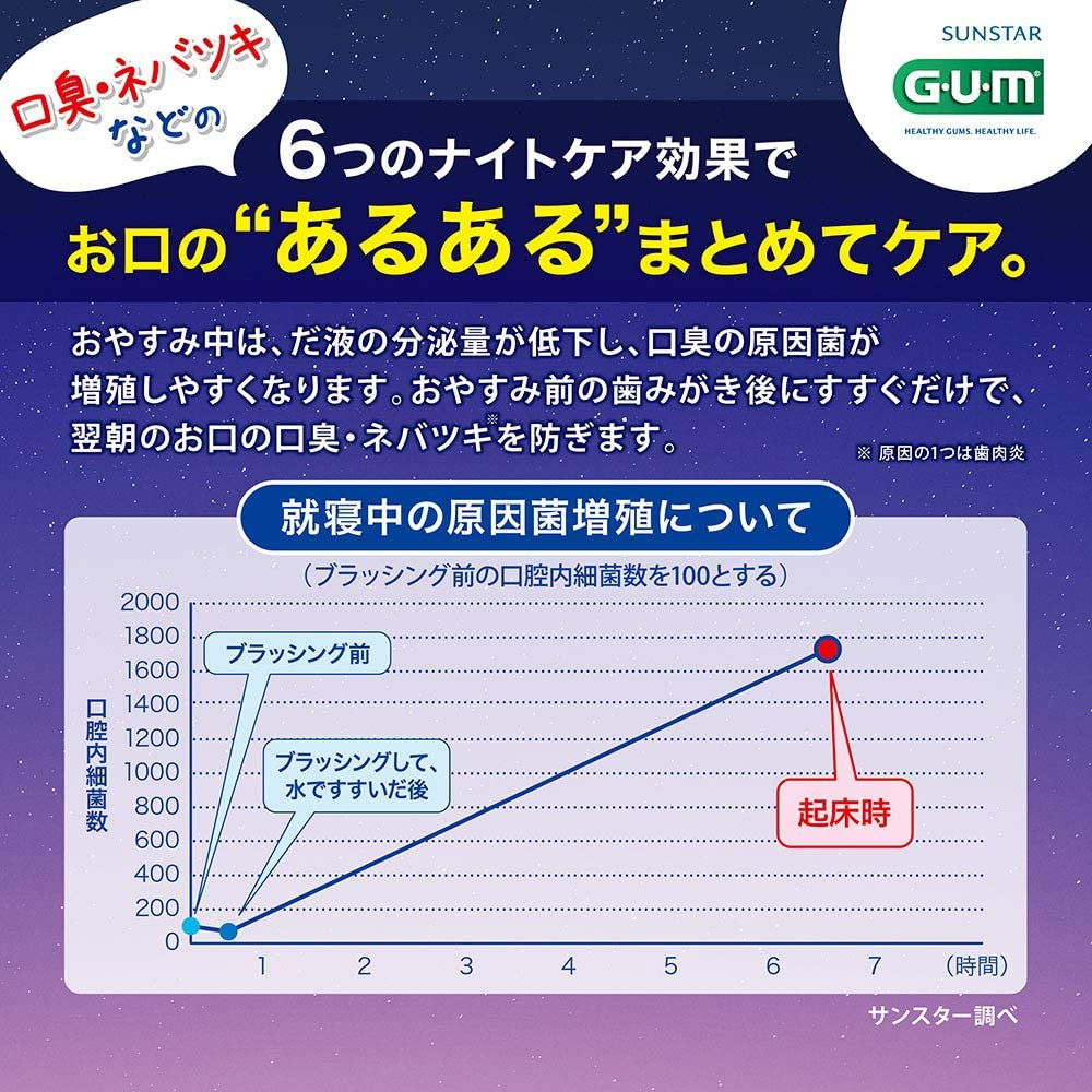 GUM(ガム) ナイトケアリンス(ナイトハーブタイプ)の商品画像4