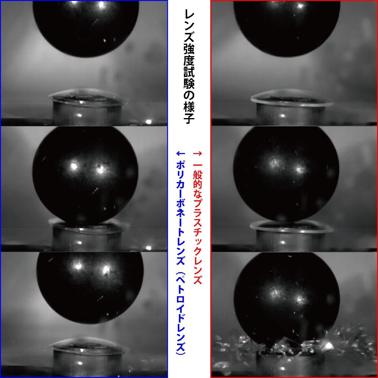 SWANS(スワンズ) 花粉用メガネ 大人用 SWKA-01の商品画像7