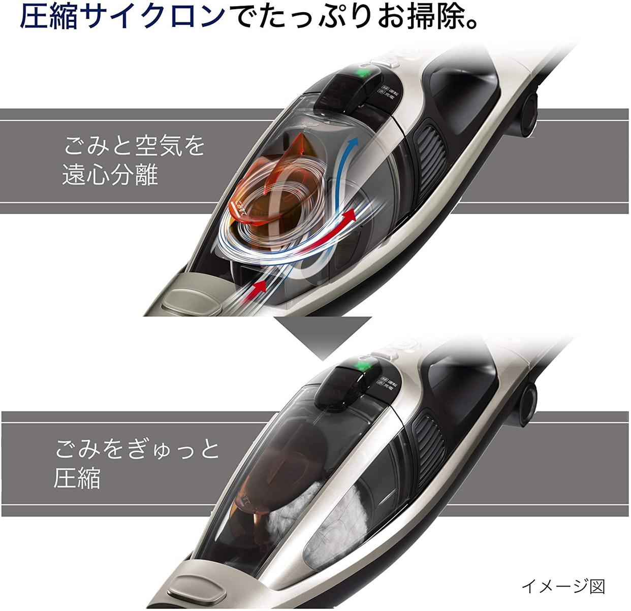 日立(HITACHI) スティッククリーナー(コードレス式) PV-B200Gの商品画像3