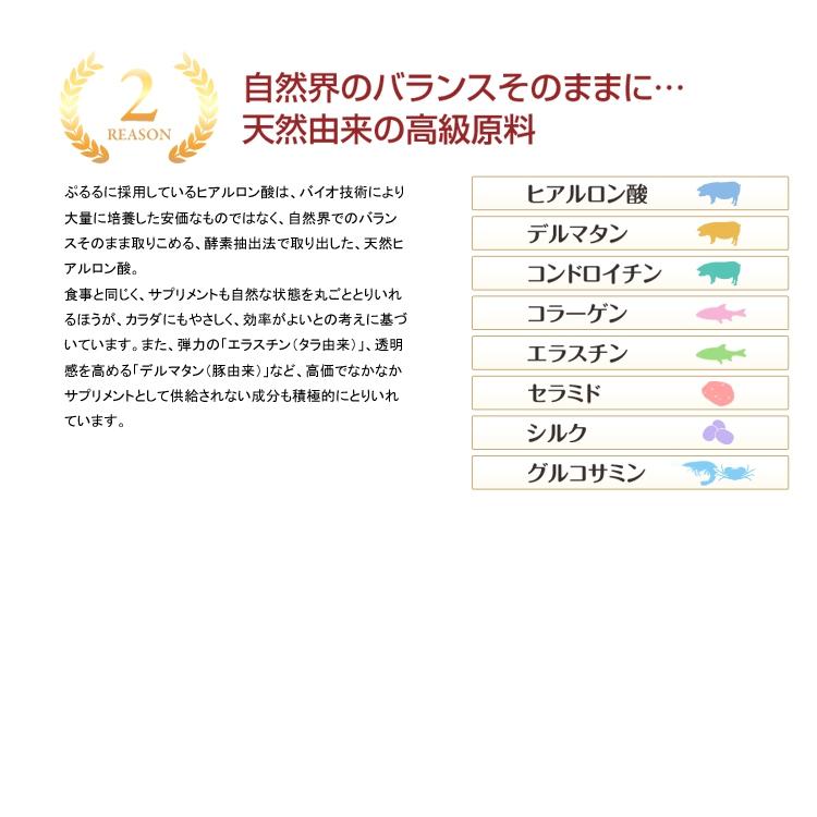 咲楽(サラク) 飲むヒアルロン酸 ぷるるの商品画像7