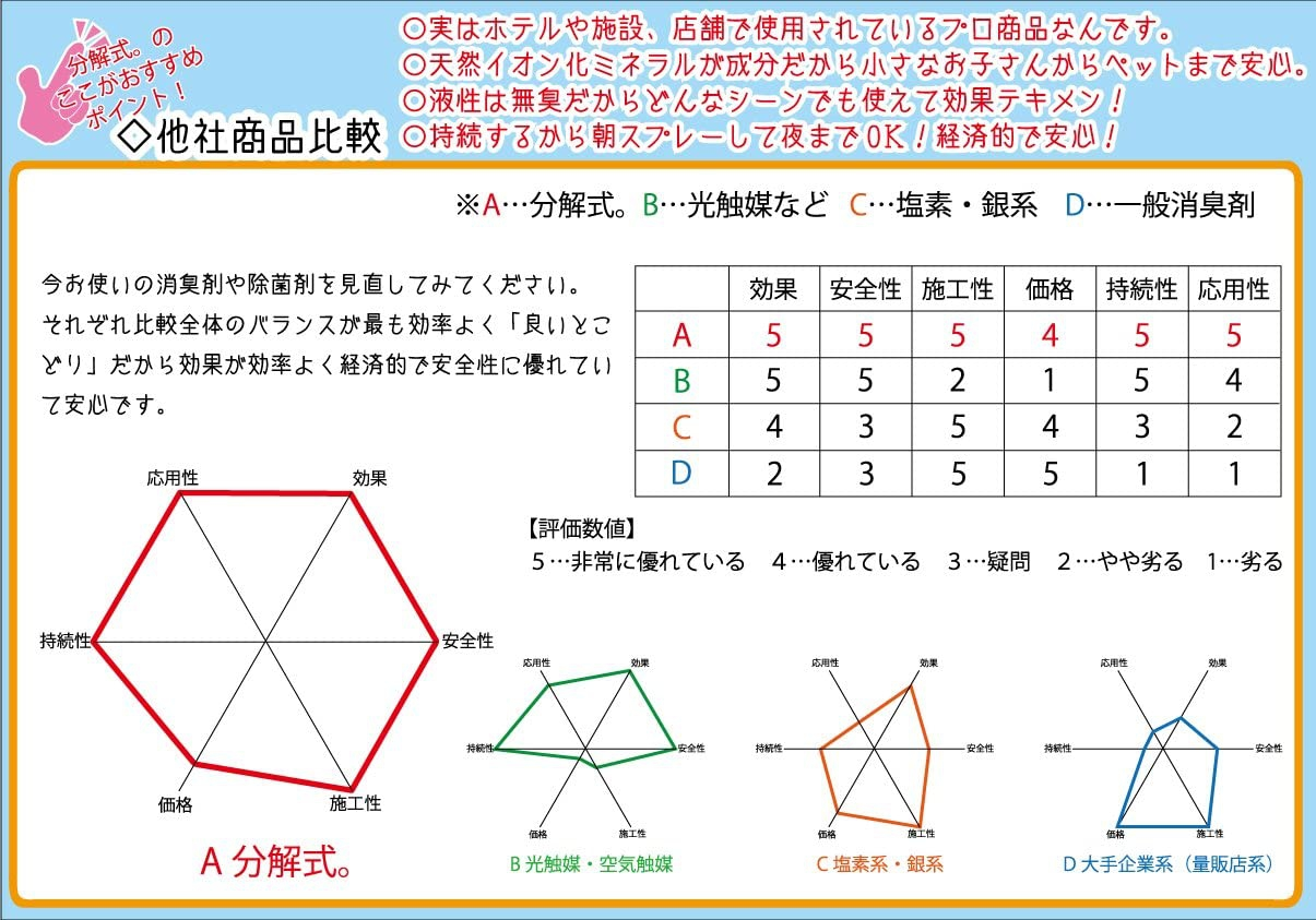分解式。(ぶんかいしき)ウィグモの商品画像4
