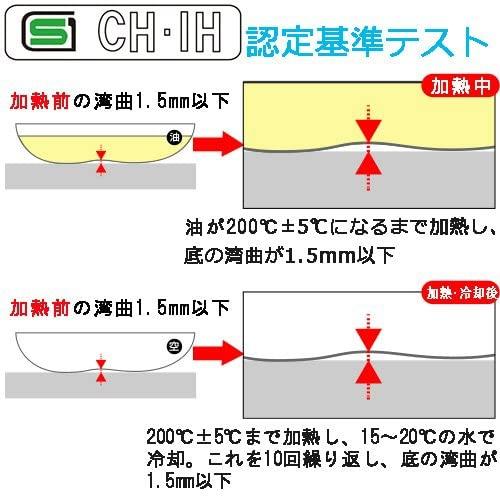 うるしやま ルミエール 炒め鍋の商品画像14